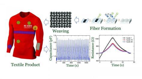 e-textile5